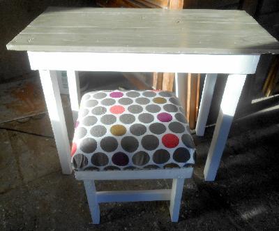 Sp cialiste meuble peint et relooking cuisines depuis 21 ans meilleur stage relooking mobilier - Formation ameublement decoration ...